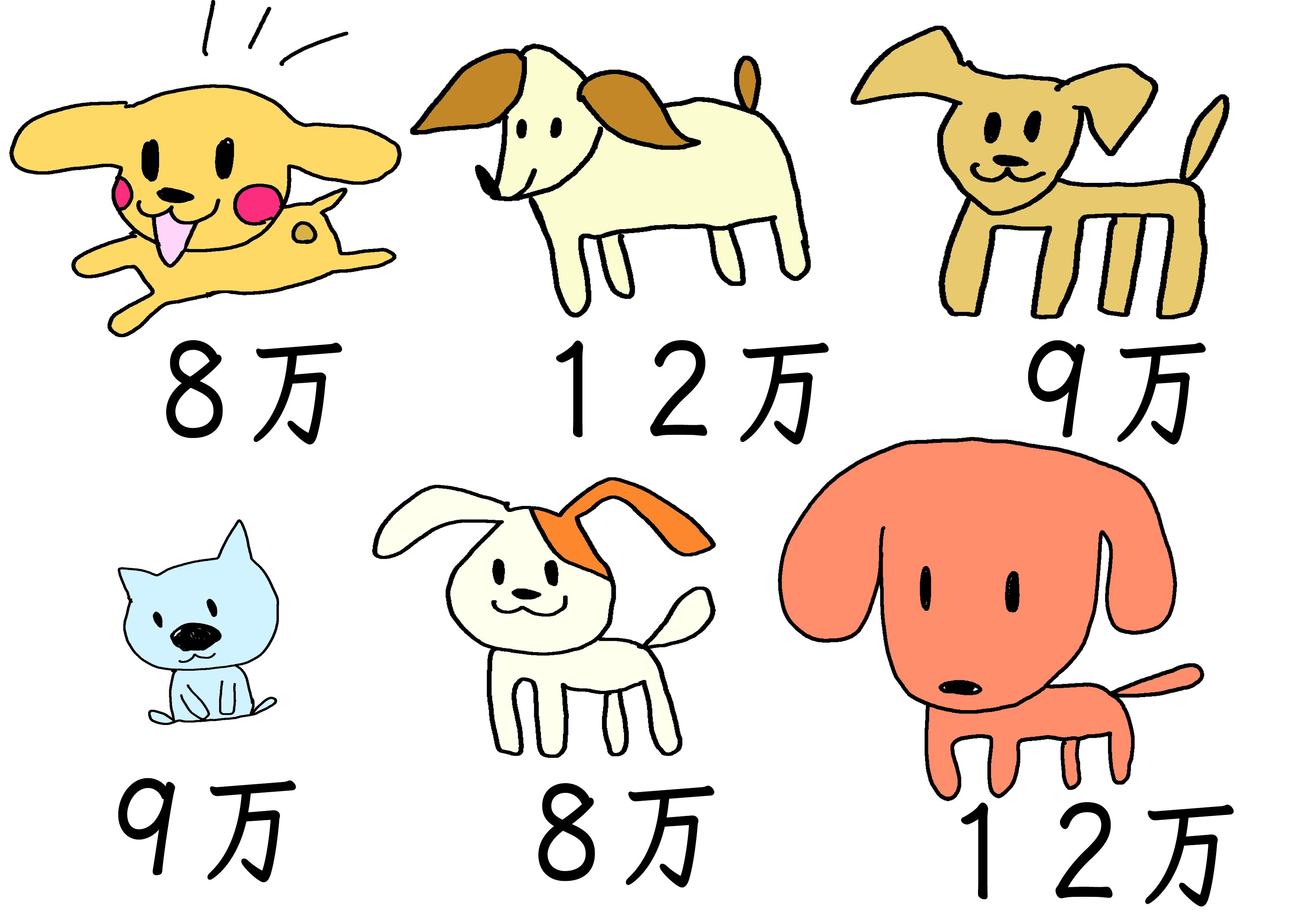 どの犬・色々な値段の犬【イラスト】