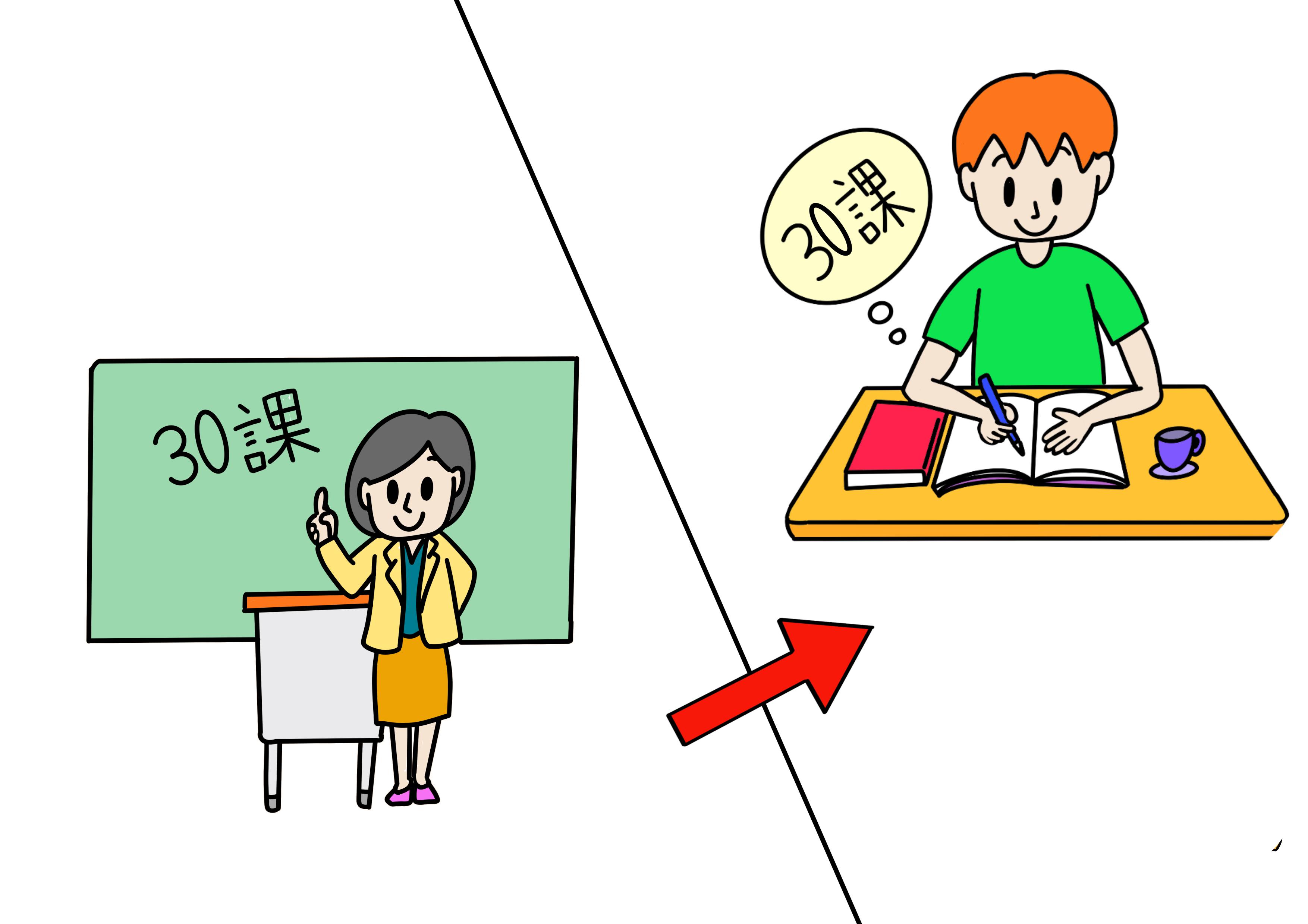 30課イラスト【復習する】