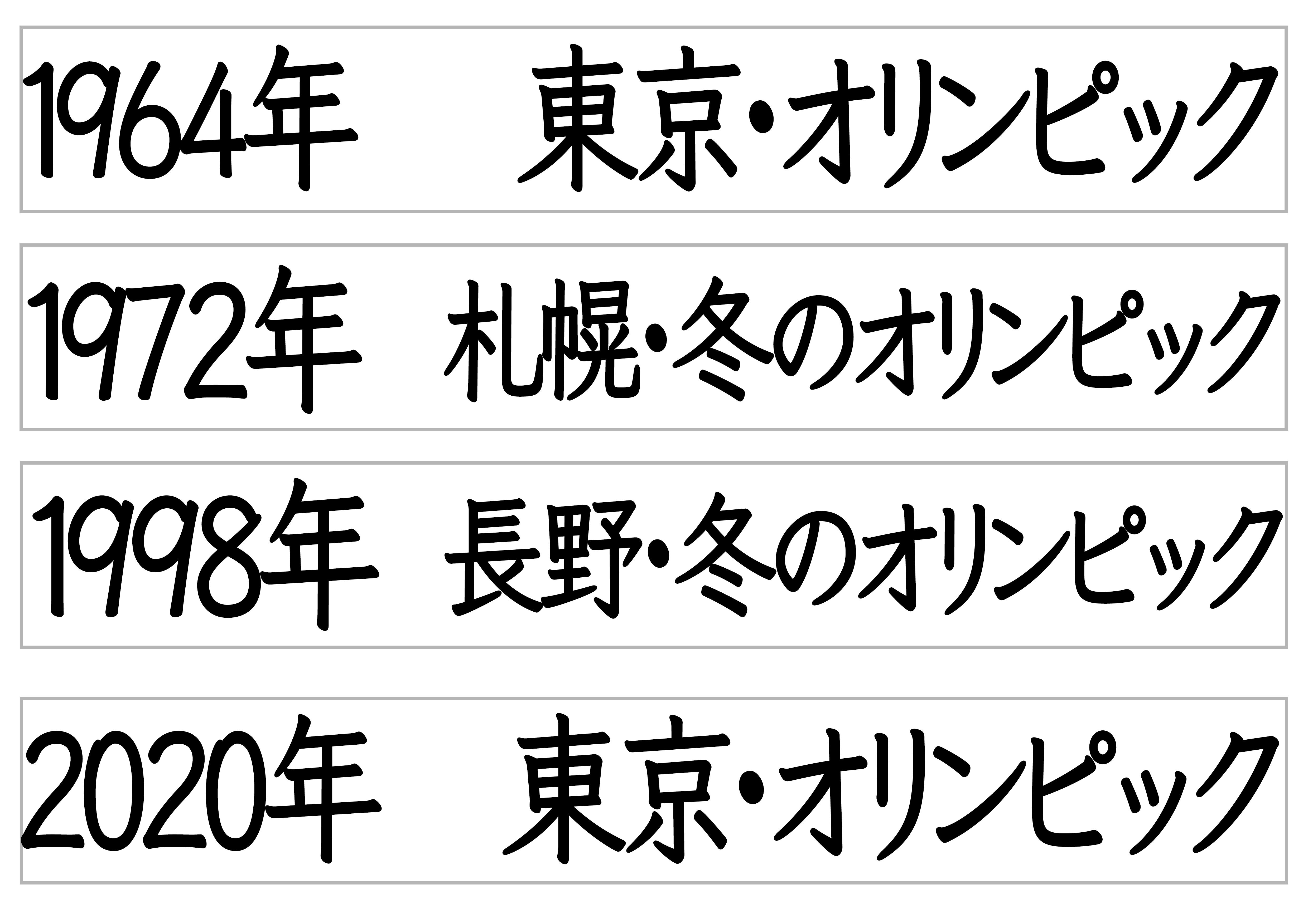 日本のオリンピック年表