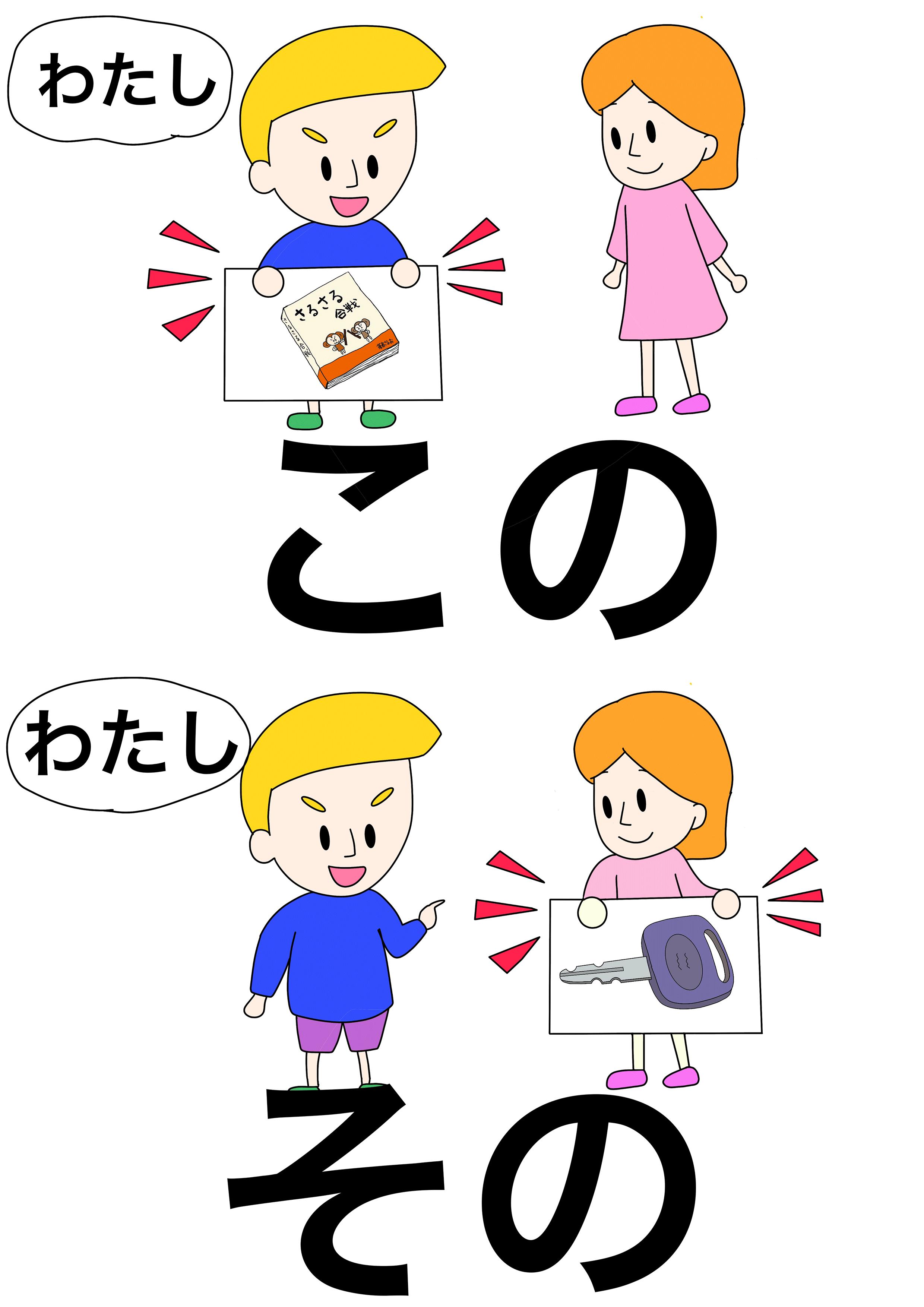2課イラスト【この/その】
