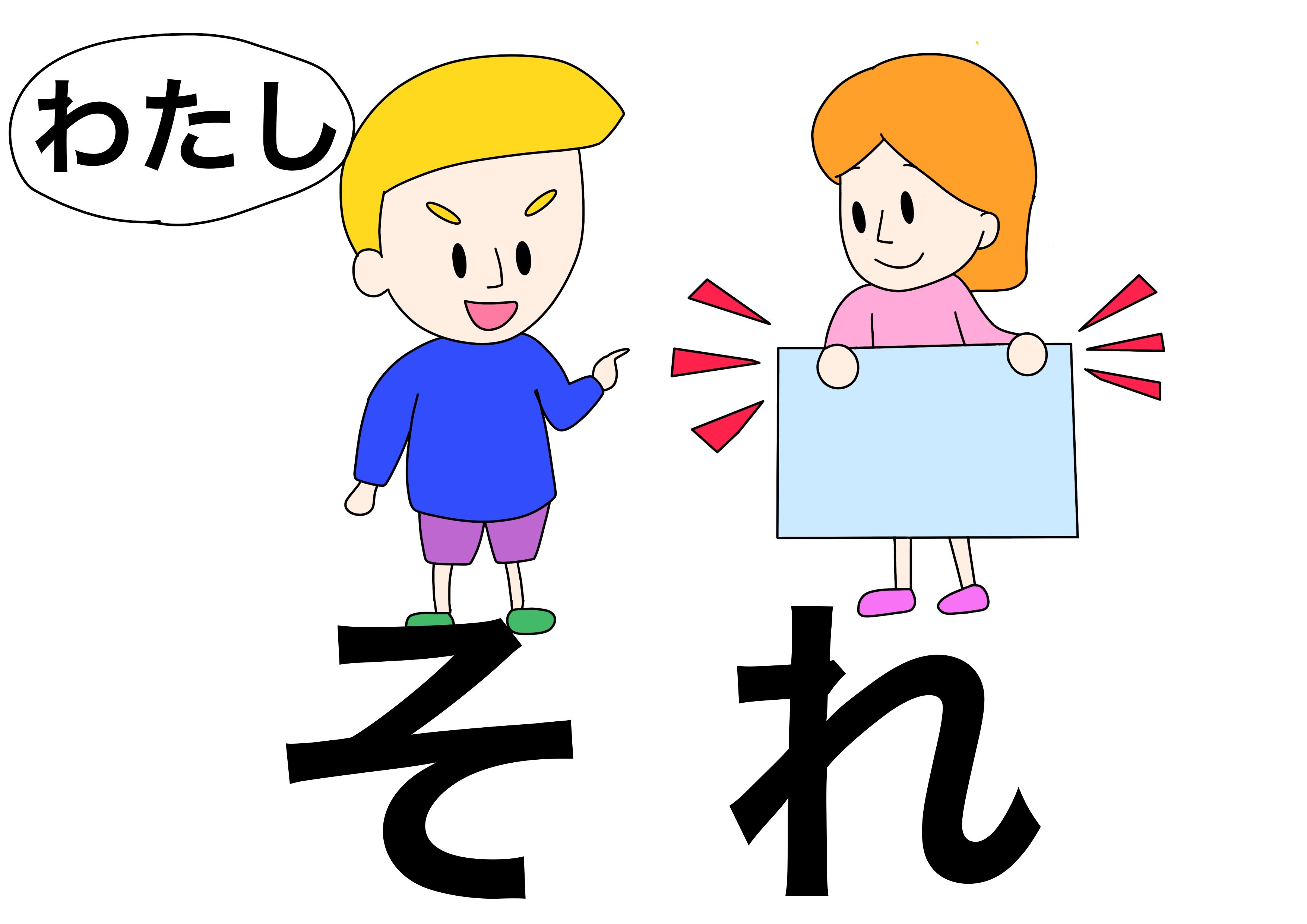 2課イラスト【それ】(これ/それ/あれ)
