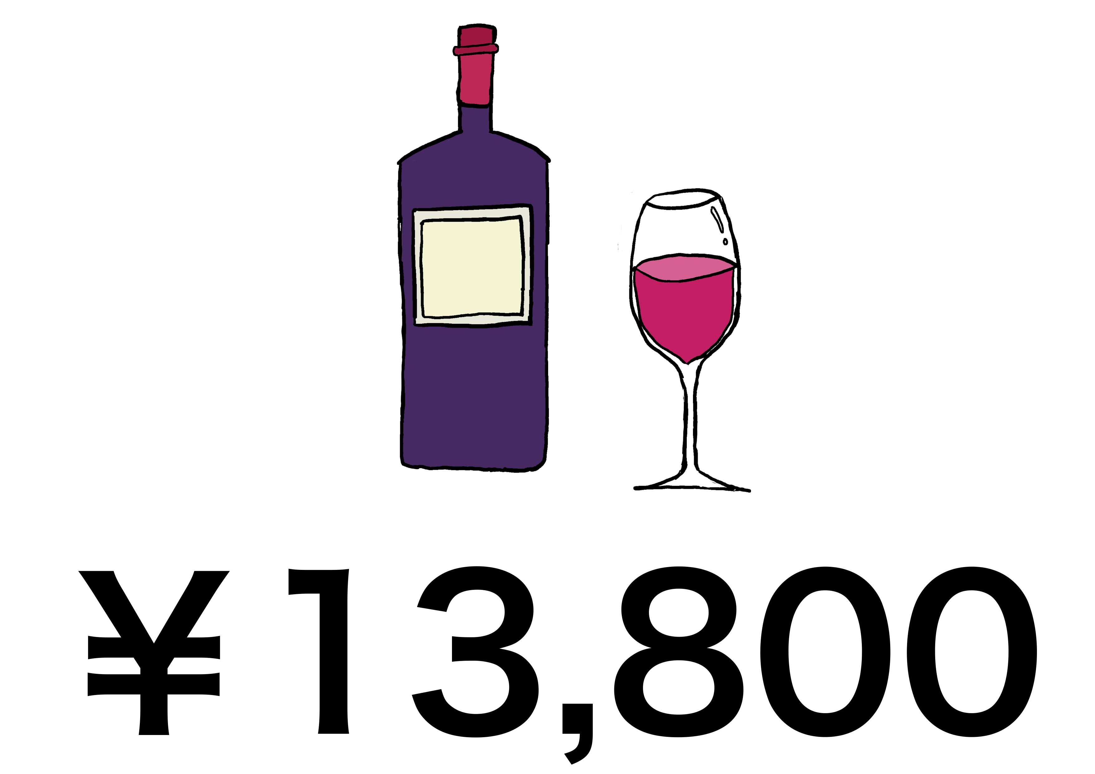 3課イラスト【ワインの値段】